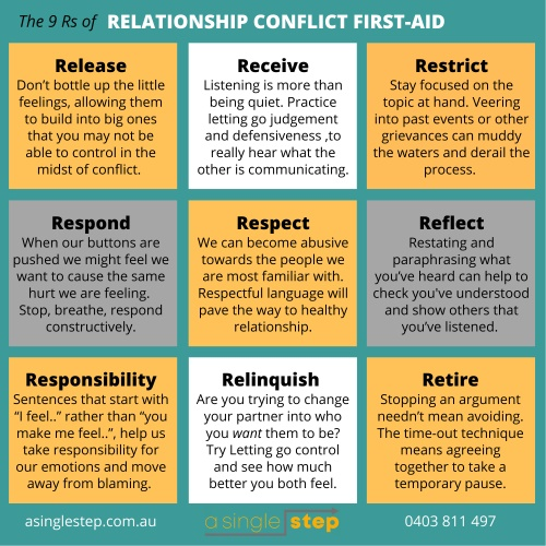 The 9 Rs Of Relationship Conflict First Aid